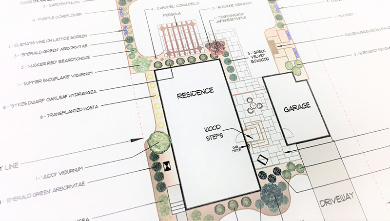 Landscape Design and Consultation
